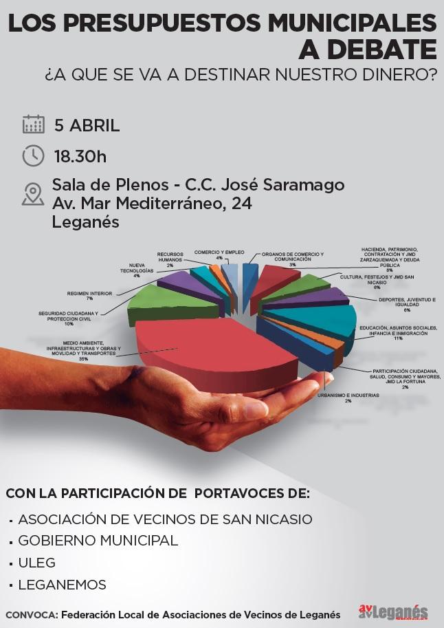 PRESUPUESTOS MUNICIPALES A DEBATE ASOCIACIÓN DE VECINOS SAN NICASIO FEDERACIÓN DE ASOCIACIONES DE VECINOS DE LEGANÉS